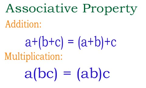 math worksheet : math learning properties associative : Commutative And Associative Properties Of Addition Worksheets