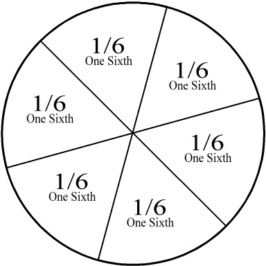 how to find three equal points on a circle
